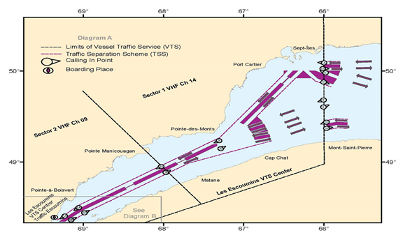 Vessel Traffic Services - St. Lawrence River